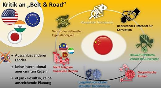 Western criticism of the nature and implementation of the Silk Road Projects is massive